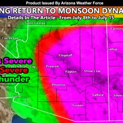 Strong Monsoon Surge To Return To Arizona Between July 8th and 15th; Metros Included Within That Window; Full Details Within